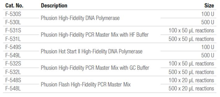Thermo Scientific™ Phusion™ High-Fidelity DNA Polymerase